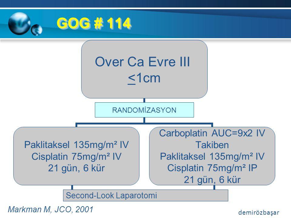 GOG # 114 Second-Look Laparotomi Markman M, JCO, 2001 demirözbaşar