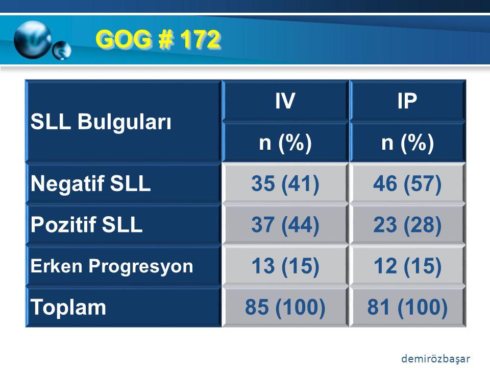GOG # 172 SLL Bulguları IV IP n (%) Negatif SLL 35 (41) 46 (57)