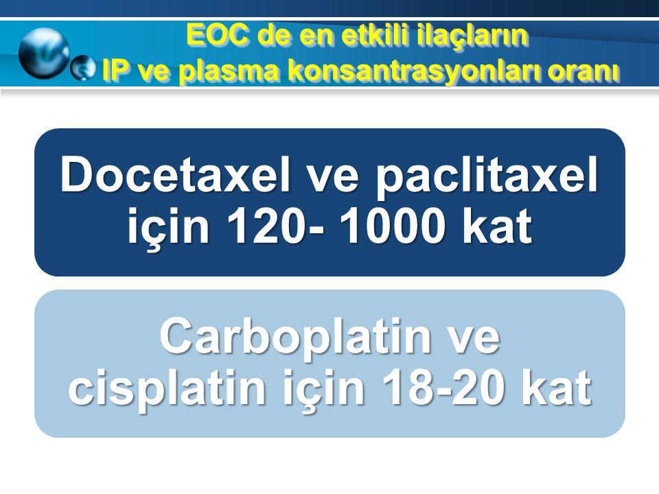 EOC de en etkili ilaçların IP ve plasma konsantrasyonları oranı