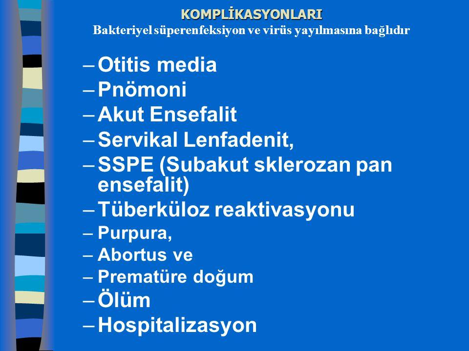 SSPE (Subakut sklerozan pan ensefalit) Tüberküloz reaktivasyonu