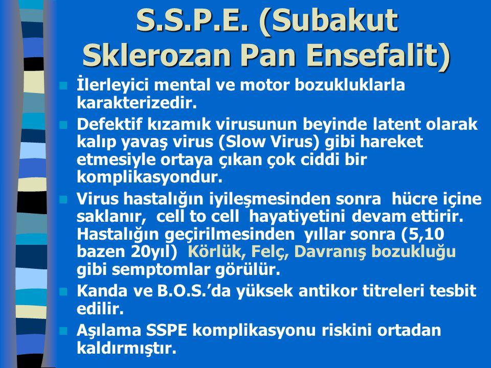 S.S.P.E. (Subakut Sklerozan Pan Ensefalit)