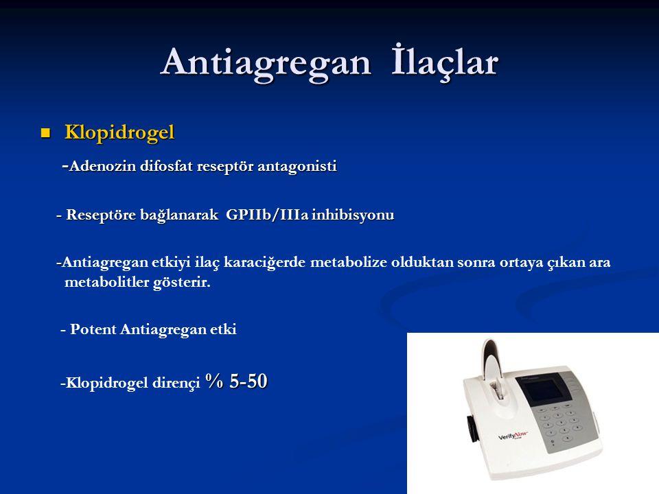 Antiagregan İlaçlar Klopidrogel