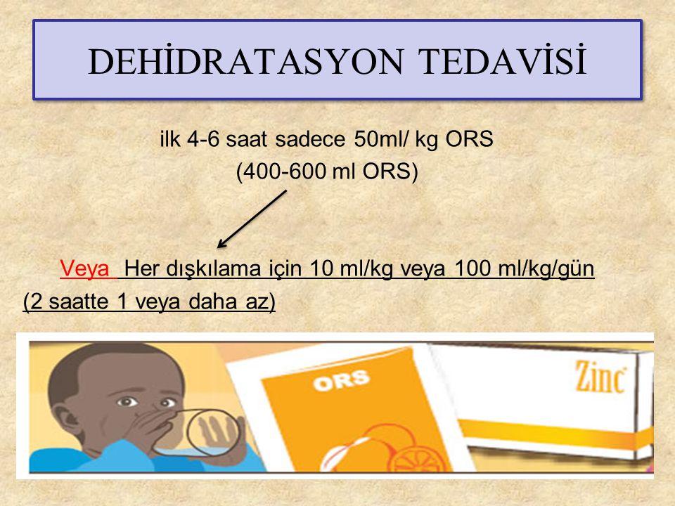 DEHİDRATASYON TEDAVİSİ