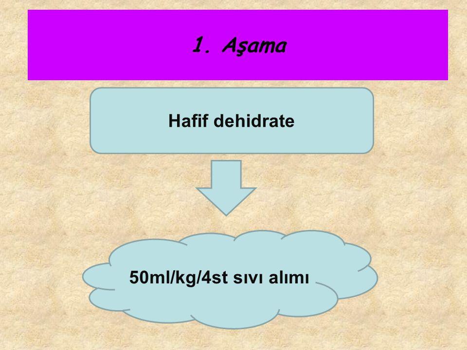1. Aşama Hafif dehidrate 50ml/kg/4st sıvı alımı