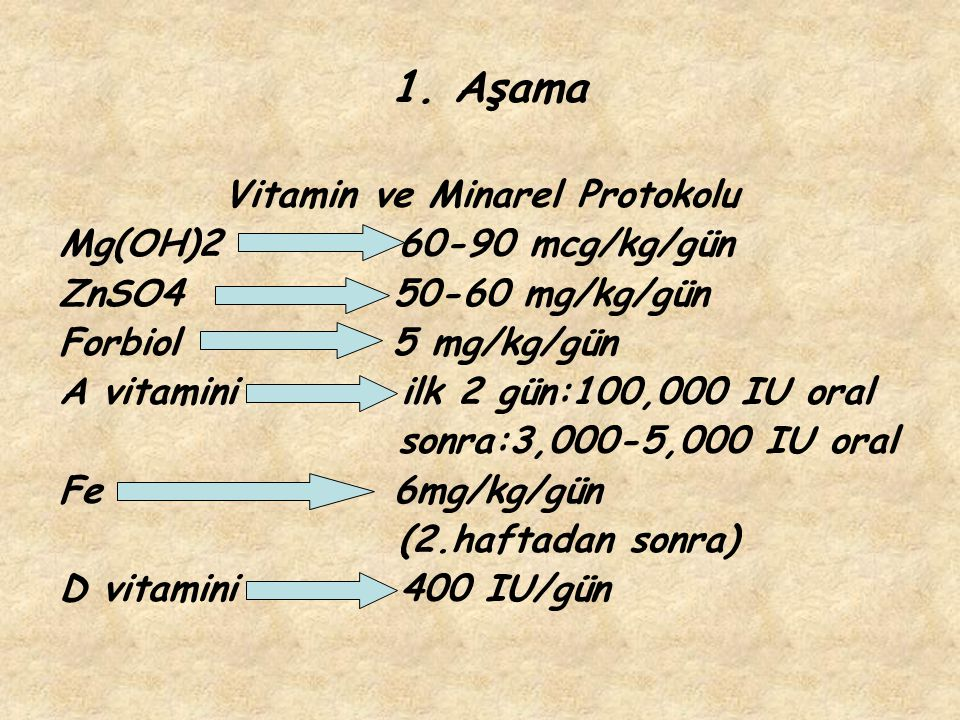 Vitamin ve Minarel Protokolu