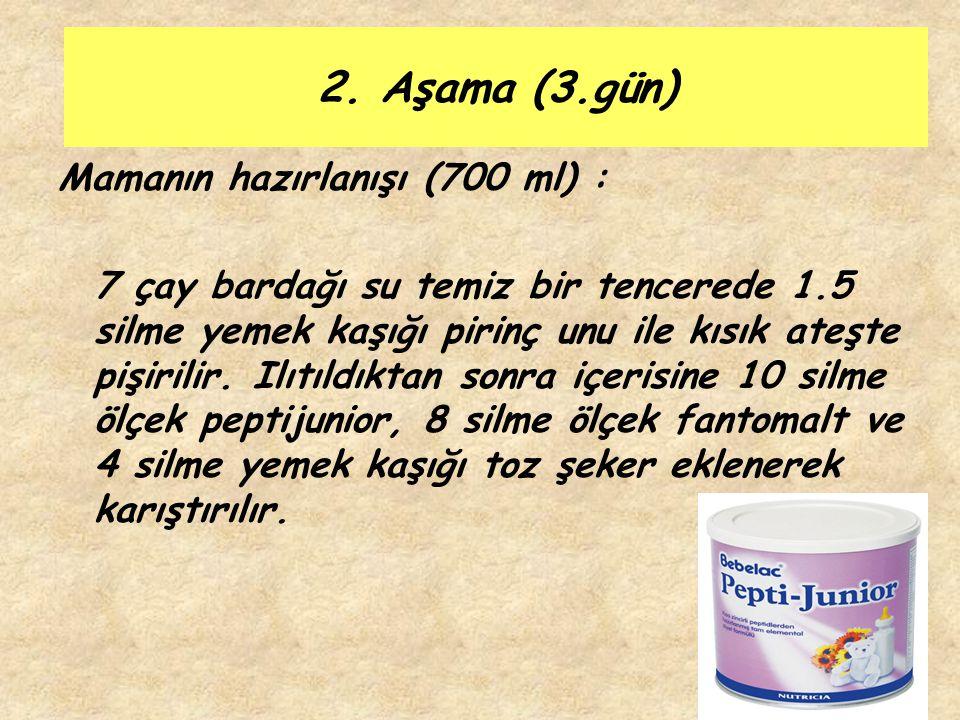 2. Aşama (3.gün) Mamanın hazırlanışı (700 ml) :