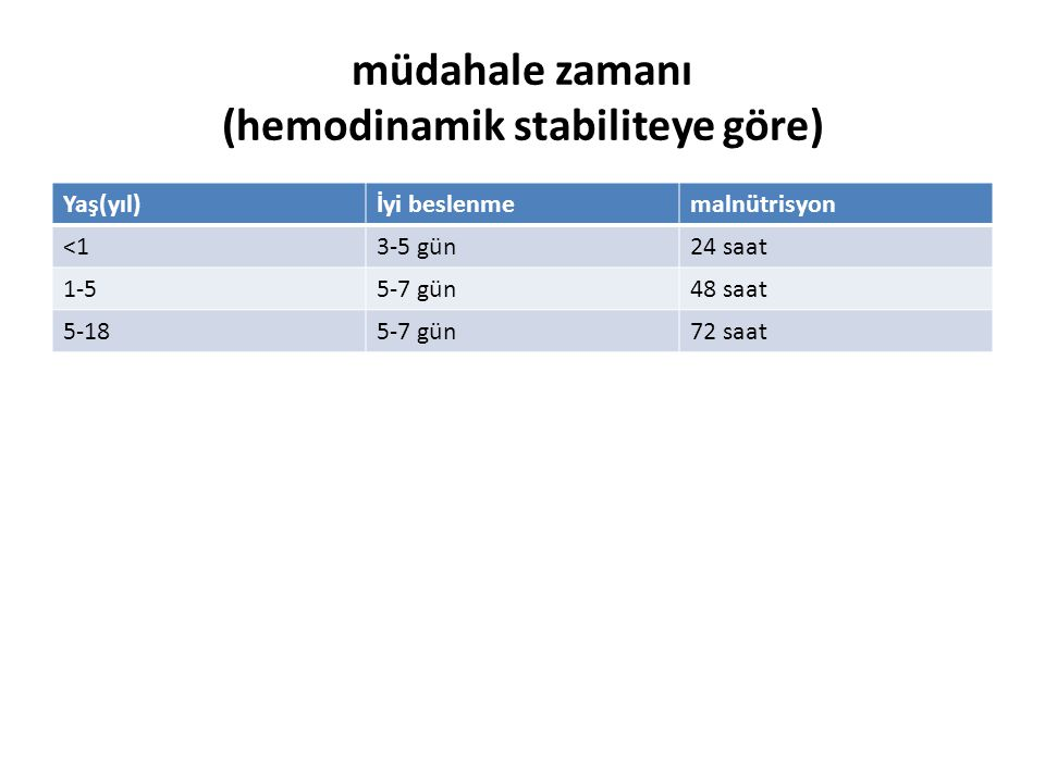 müdahale zamanı (hemodinamik stabiliteye göre)