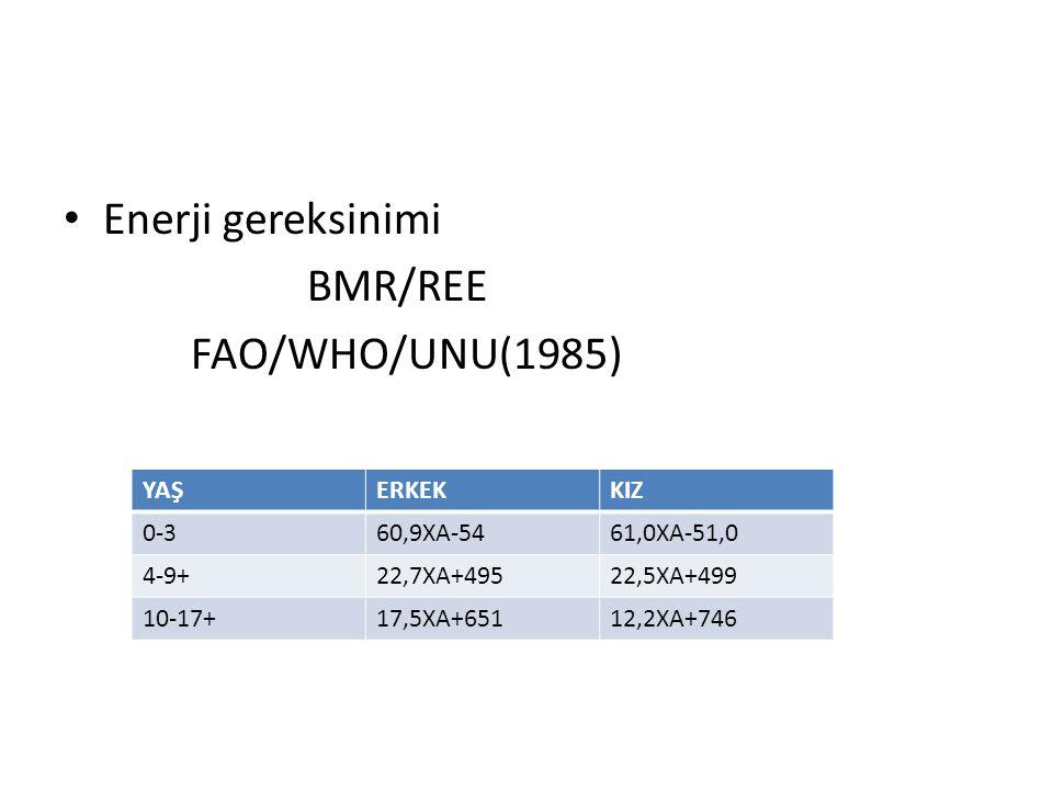 Enerji gereksinimi BMR/REE FAO/WHO/UNU(1985) YAŞ ERKEK KIZ 0-3