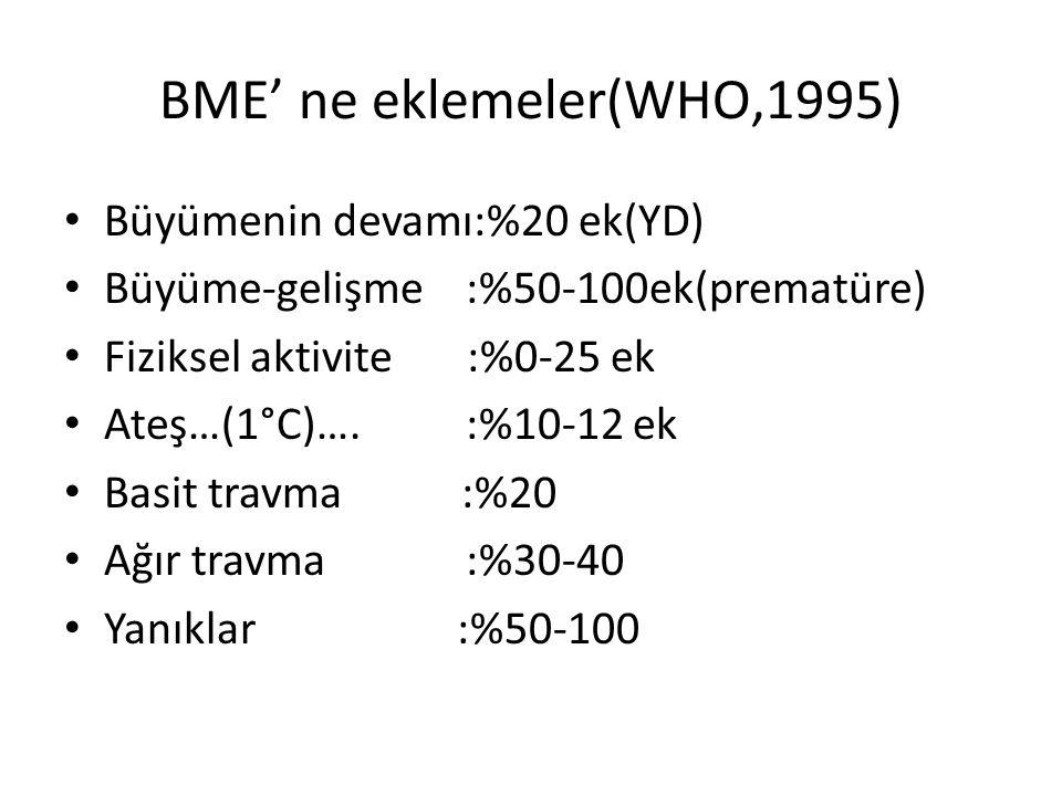 BME' ne eklemeler(WHO,1995)