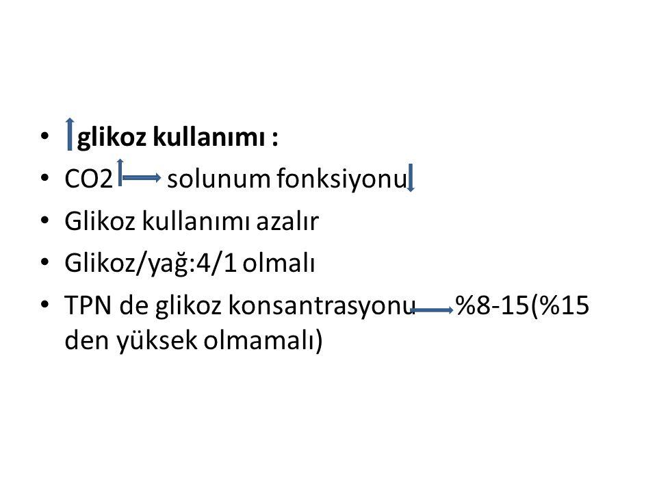 glikoz kullanımı : CO2 solunum fonksiyonu. Glikoz kullanımı azalır. Glikoz/yağ:4/1 olmalı.