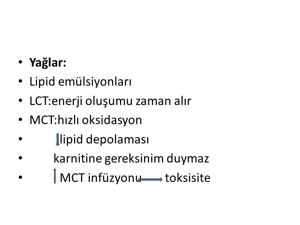 Yağlar: Lipid emülsiyonları. LCT:enerji oluşumu zaman alır. MCT:hızlı oksidasyon. lipid depolaması.