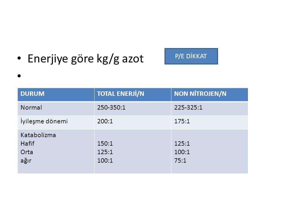 Enerjiye göre kg/g azot