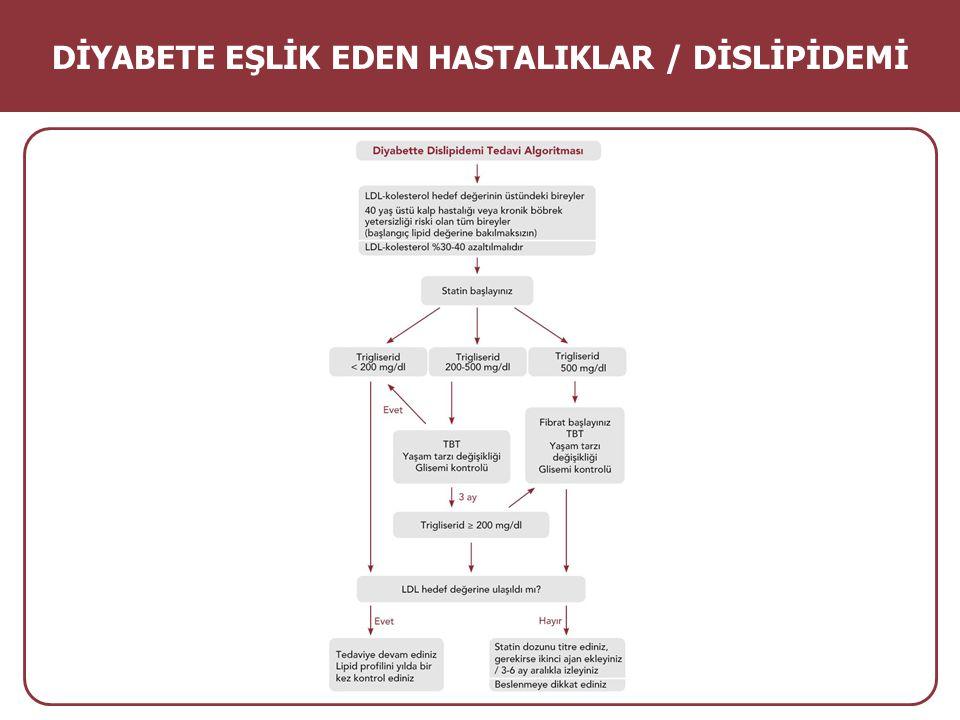DİYABETE EŞLİK EDEN HASTALIKLAR / DİSLİPİDEMİ
