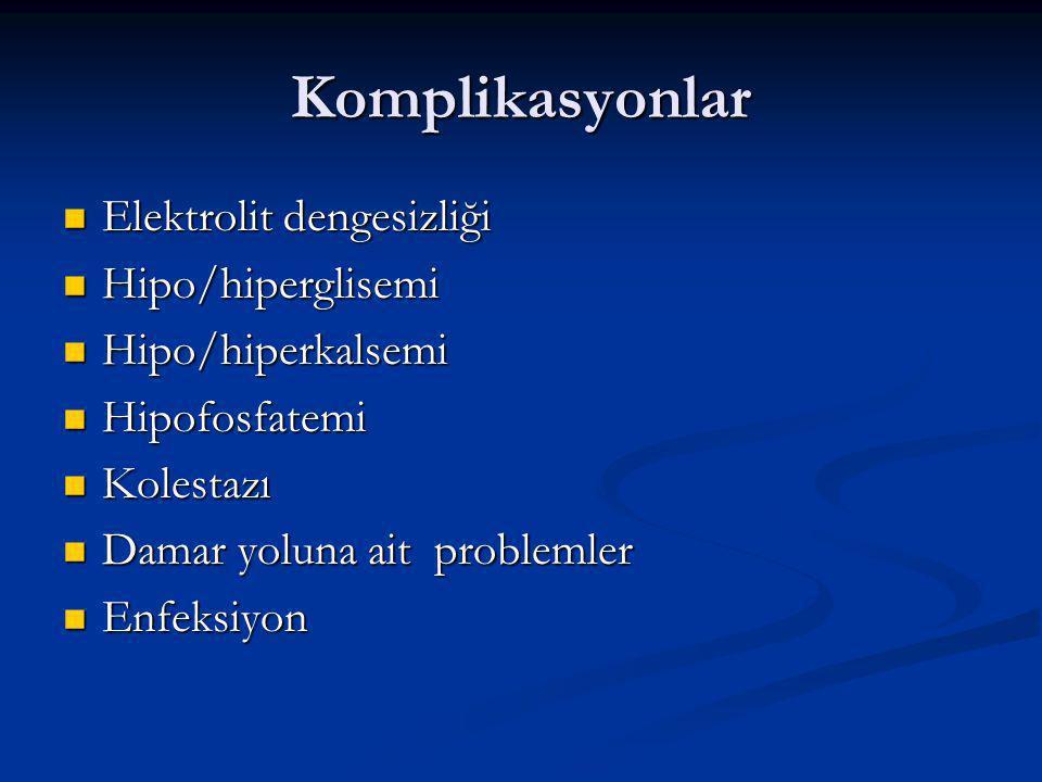 Komplikasyonlar Elektrolit dengesizliği Hipo/hiperglisemi