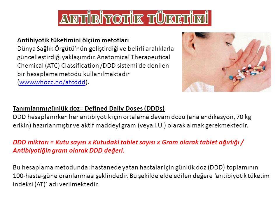 Antibiyotik tüketimini ölçüm metotları