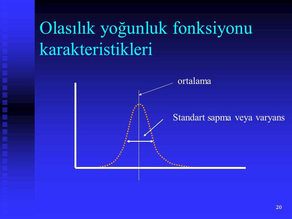 Olasılık yoğunluk fonksiyonu karakteristikleri