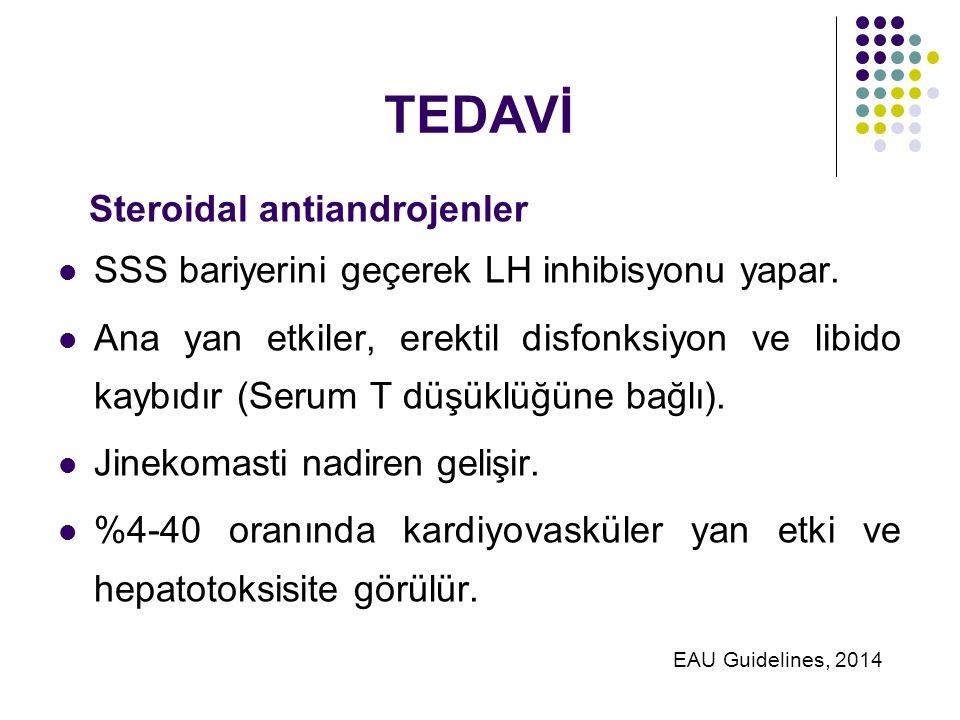 TEDAVİ Steroidal antiandrojenler