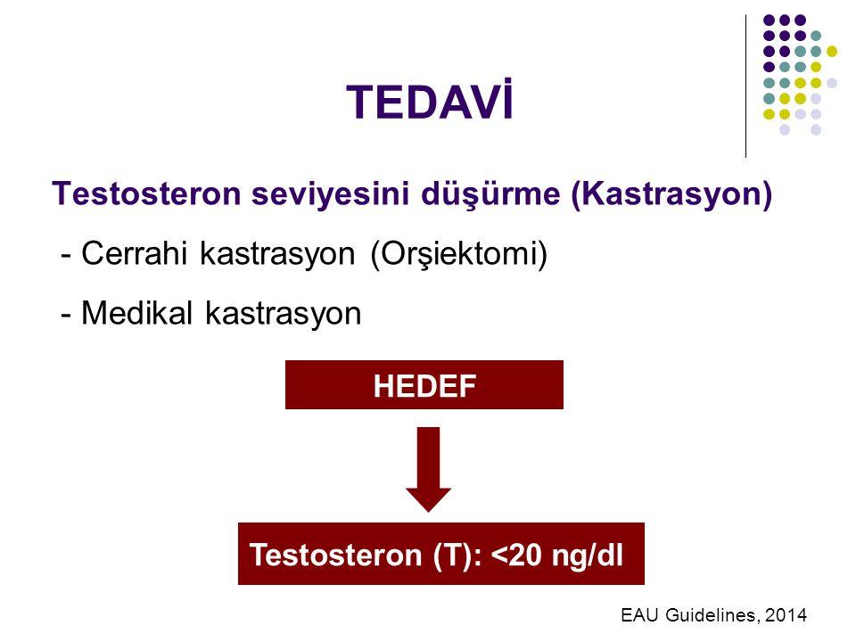Testosteron (T): <20 ng/dl