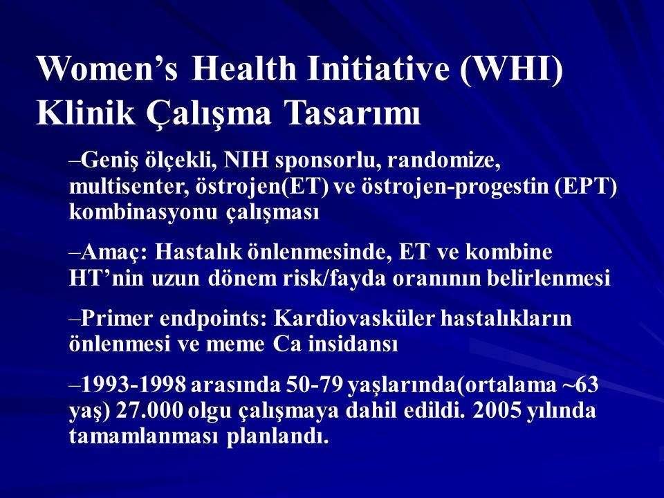 Women's Health Initiative (WHI) Klinik Çalışma Tasarımı