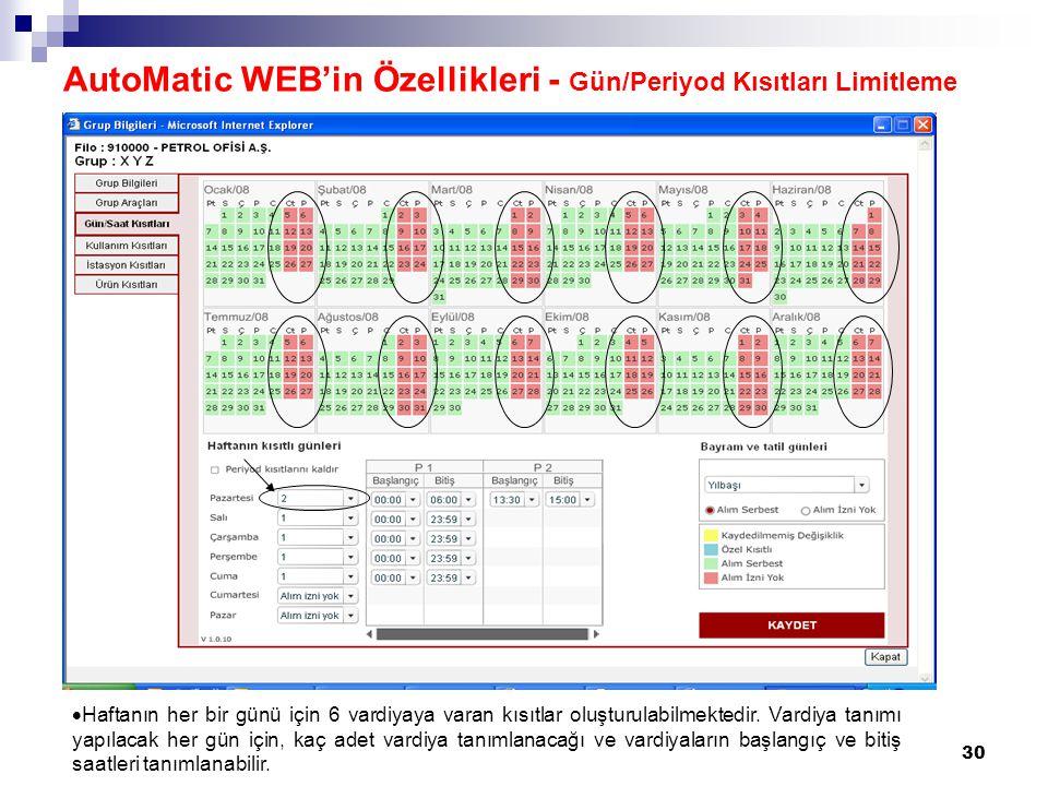AutoMatic WEB'in Özellikleri - Gün/Periyod Kısıtları Limitleme