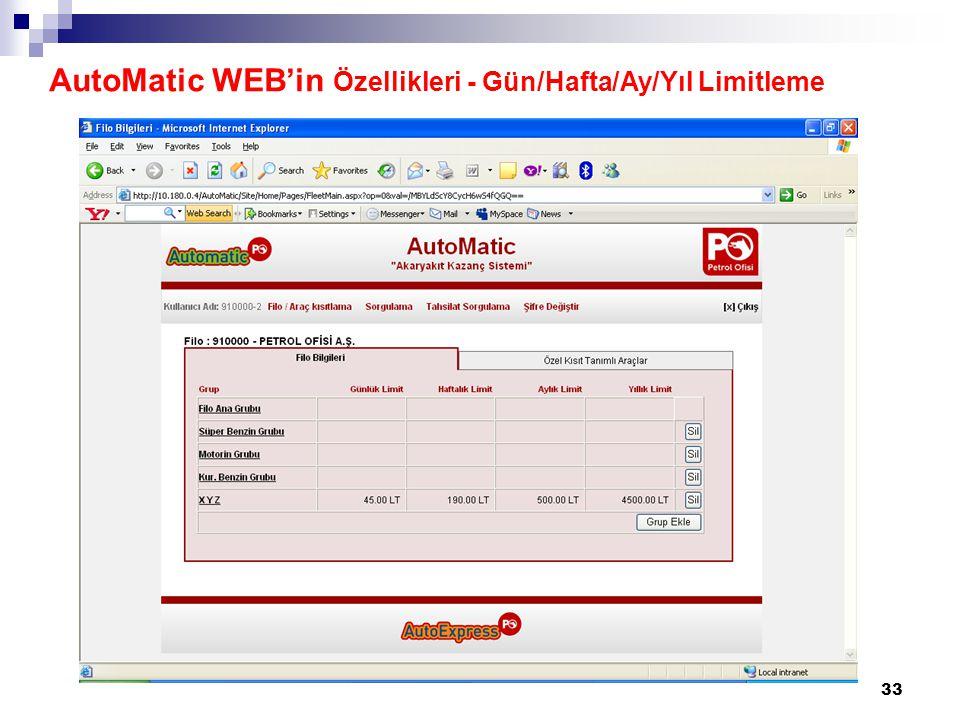 AutoMatic WEB'in Özellikleri - Gün/Hafta/Ay/Yıl Limitleme