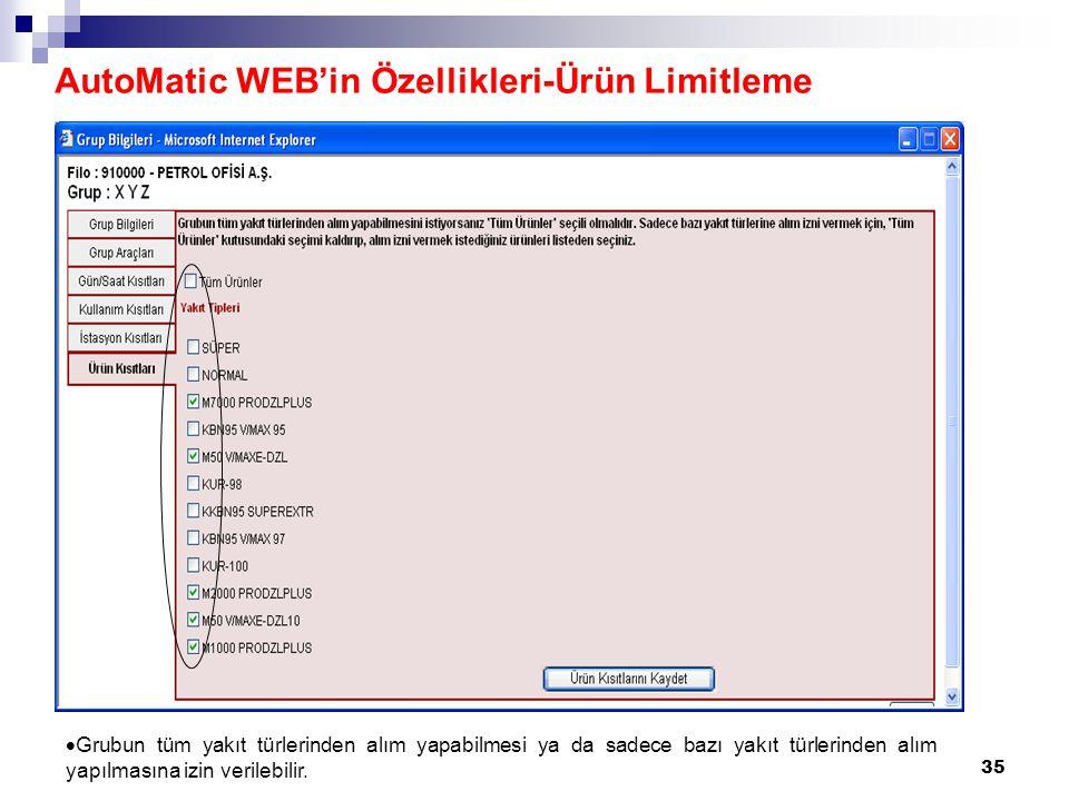 AutoMatic WEB'in Özellikleri-Ürün Limitleme