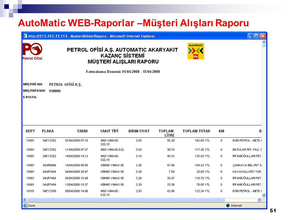 AutoMatic WEB-Raporlar –Müşteri Alışları Raporu