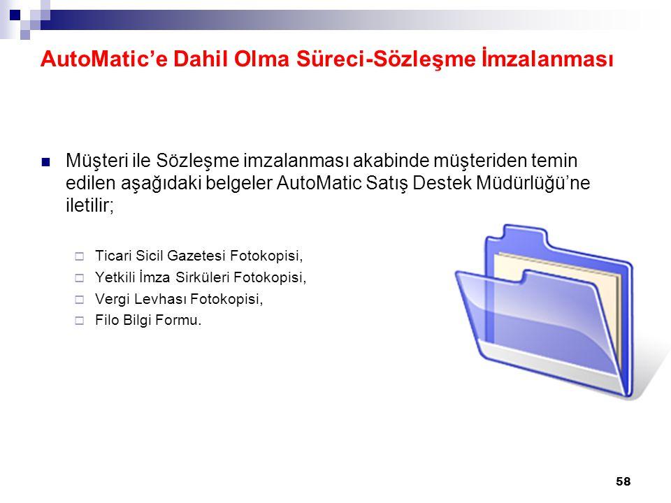 AutoMatic'e Dahil Olma Süreci-Sözleşme İmzalanması