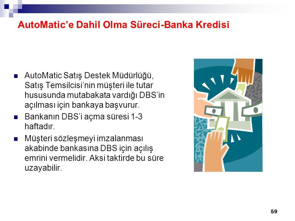 AutoMatic'e Dahil Olma Süreci-Banka Kredisi