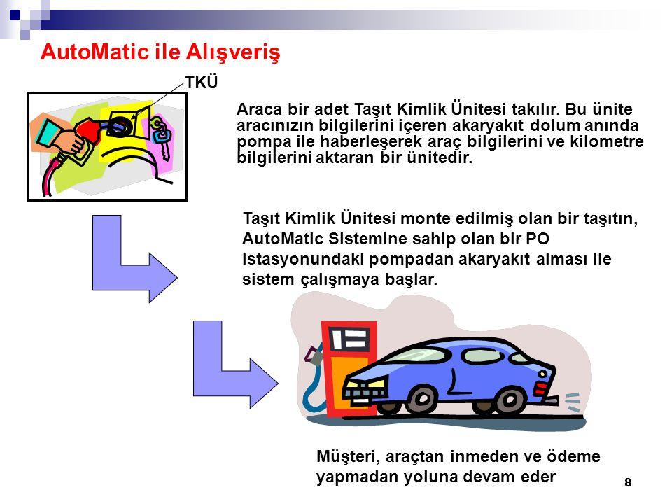 AutoMatic ile Alışveriş