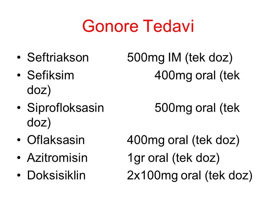 Gonore Tedavi Seftriakson 500mg IM (tek doz)