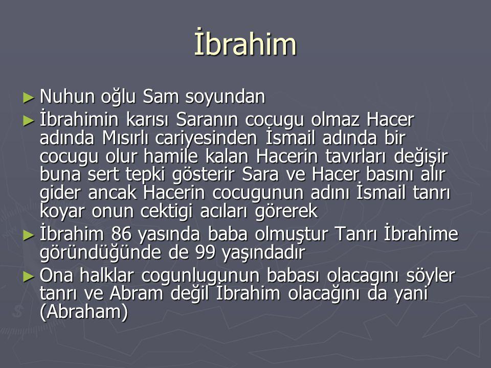 İbrahim Nuhun oğlu Sam soyundan