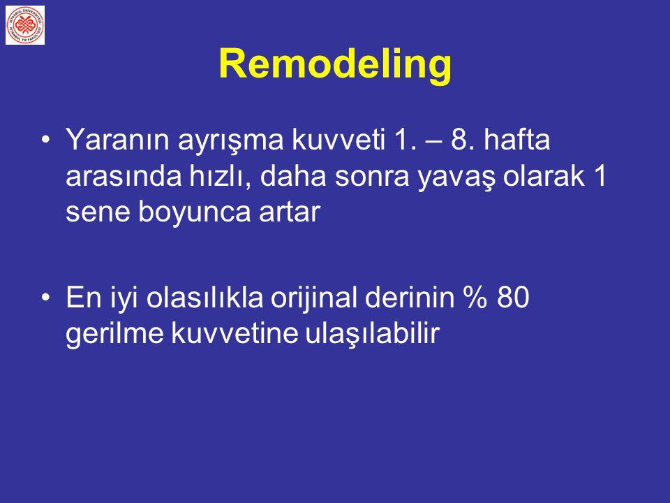Remodeling Yaranın ayrışma kuvveti 1. – 8. hafta arasında hızlı, daha sonra yavaş olarak 1 sene boyunca artar.