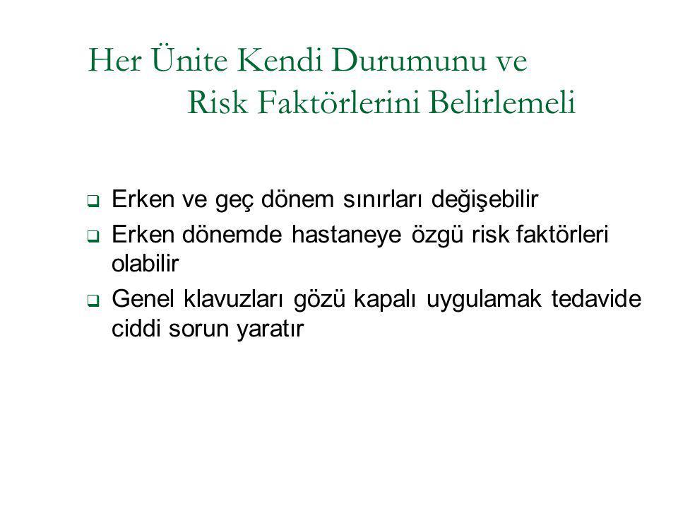Her Ünite Kendi Durumunu ve Risk Faktörlerini Belirlemeli