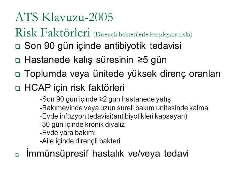 ATS Klavuzu-2005 Risk Faktörleri (Dirençli bakterilerle karşılaşma riski)