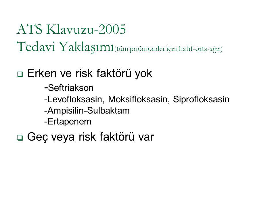 ATS Klavuzu-2005 Tedavi Yaklaşımı(tüm pnömoniler için:hafif-orta-ağır)