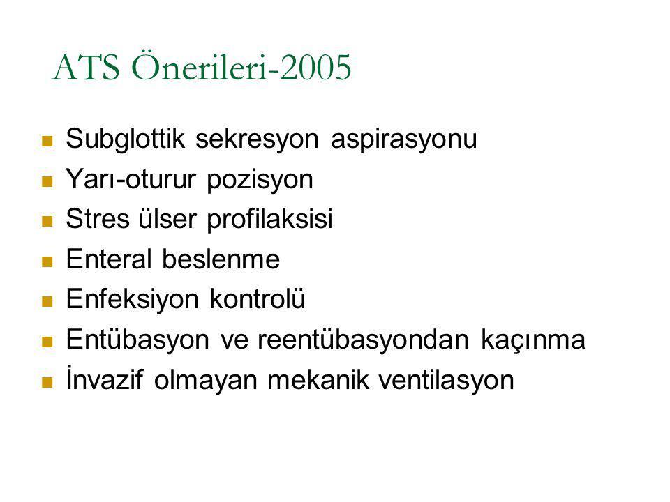 ATS Önerileri-2005 Subglottik sekresyon aspirasyonu