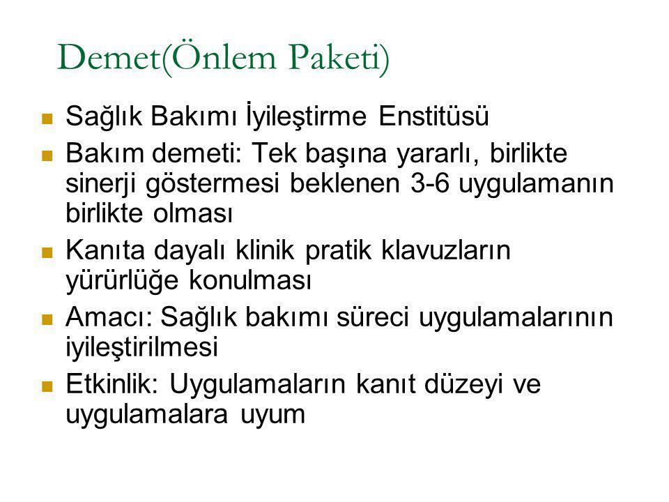 Demet(Önlem Paketi) Sağlık Bakımı İyileştirme Enstitüsü