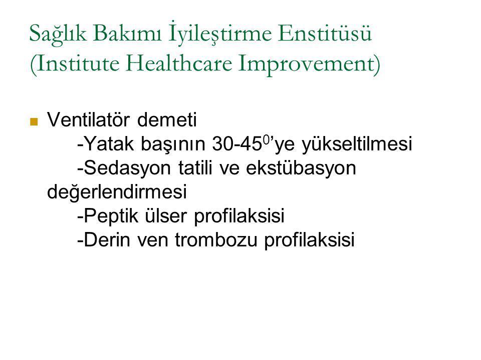 Sağlık Bakımı İyileştirme Enstitüsü (Institute Healthcare Improvement)