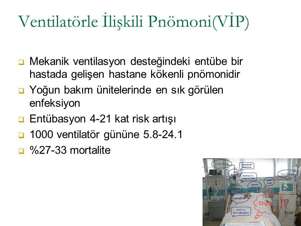 Ventilatörle İlişkili Pnömoni(VİP)