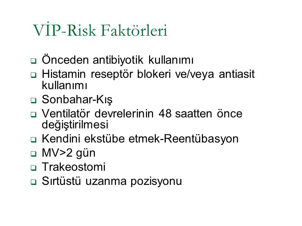 VİP-Risk Faktörleri Önceden antibiyotik kullanımı