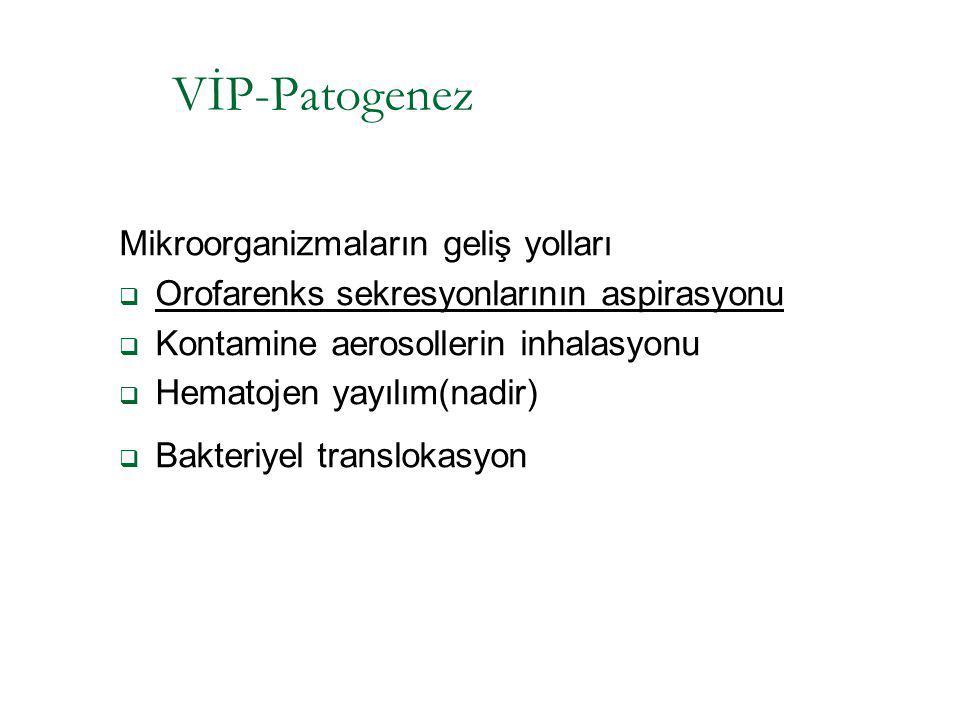 VİP-Patogenez Mikroorganizmaların geliş yolları
