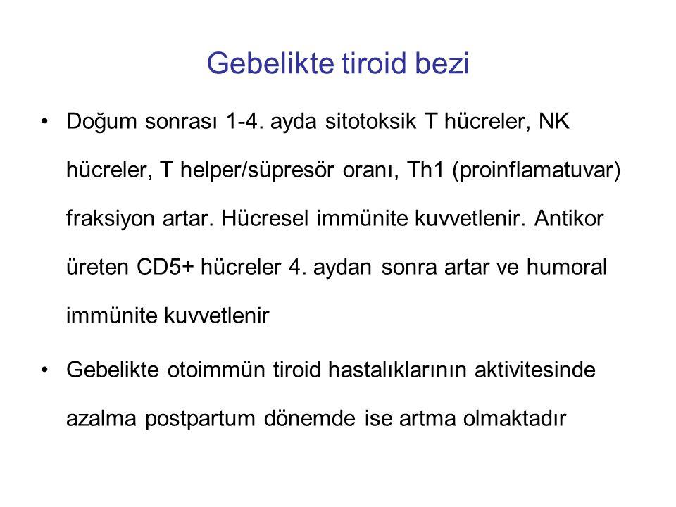 Gebelikte tiroid bezi