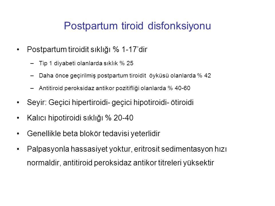 Postpartum tiroid disfonksiyonu