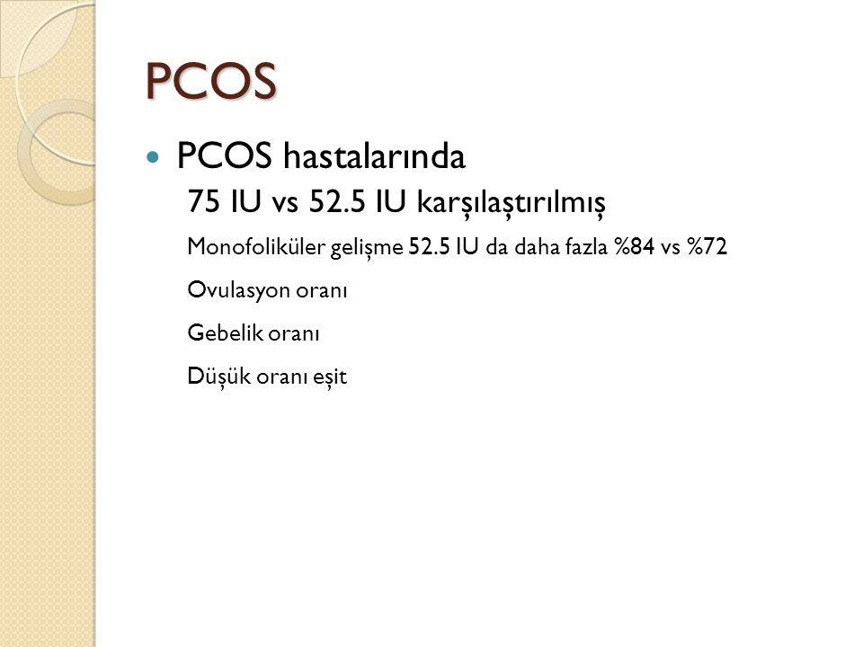 PCOS PCOS hastalarında 75 IU vs 52.5 IU karşılaştırılmış