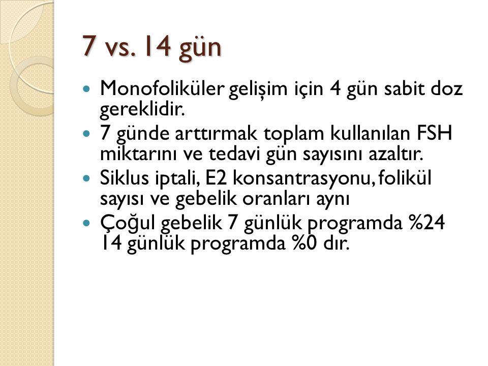 7 vs. 14 gün Monofoliküler gelişim için 4 gün sabit doz gereklidir.