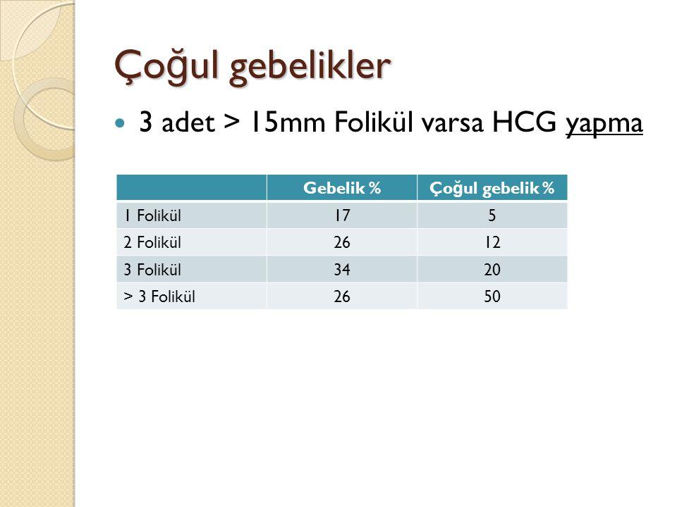 Çoğul gebelikler 3 adet > 15mm Folikül varsa HCG yapma Gebelik %