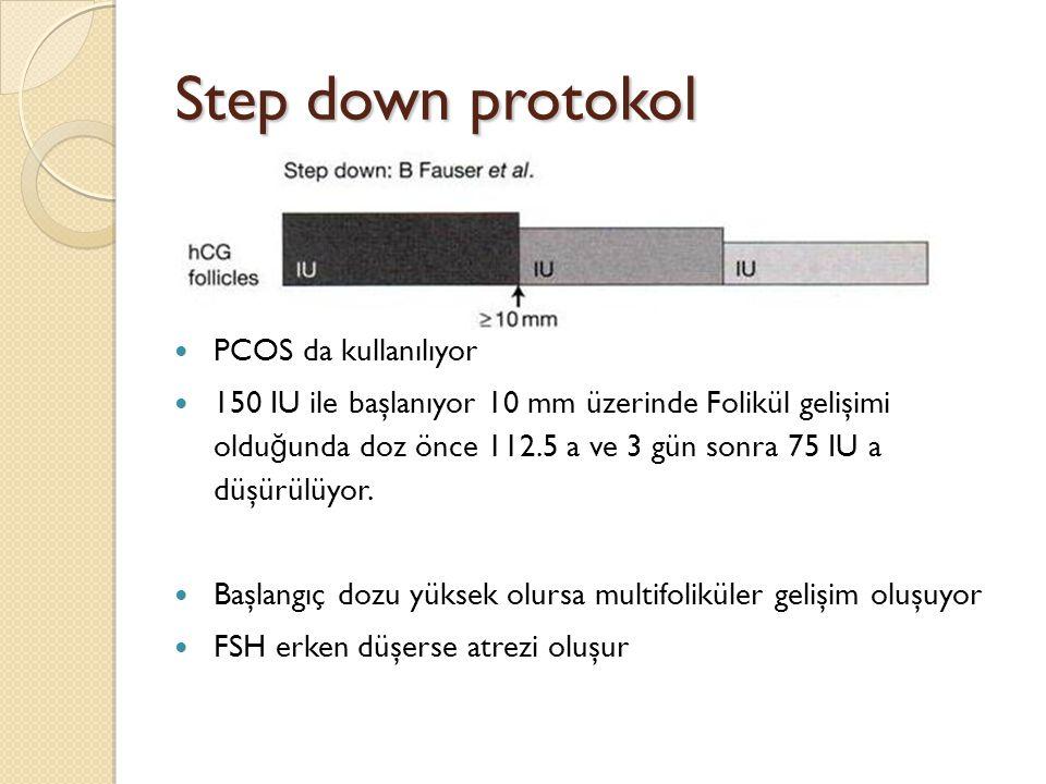 Step down protokol PCOS da kullanılıyor
