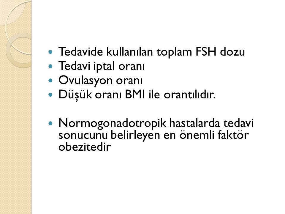 Tedavide kullanılan toplam FSH dozu