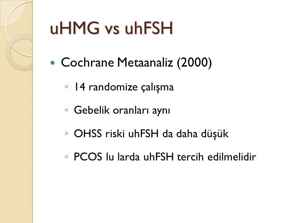 uHMG vs uhFSH Cochrane Metaanaliz (2000) 14 randomize çalışma